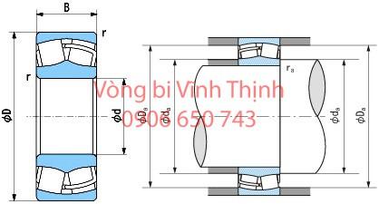 Vòng bi Cà Na (bi tải trọng lớn) - Thông số kỹ thuật